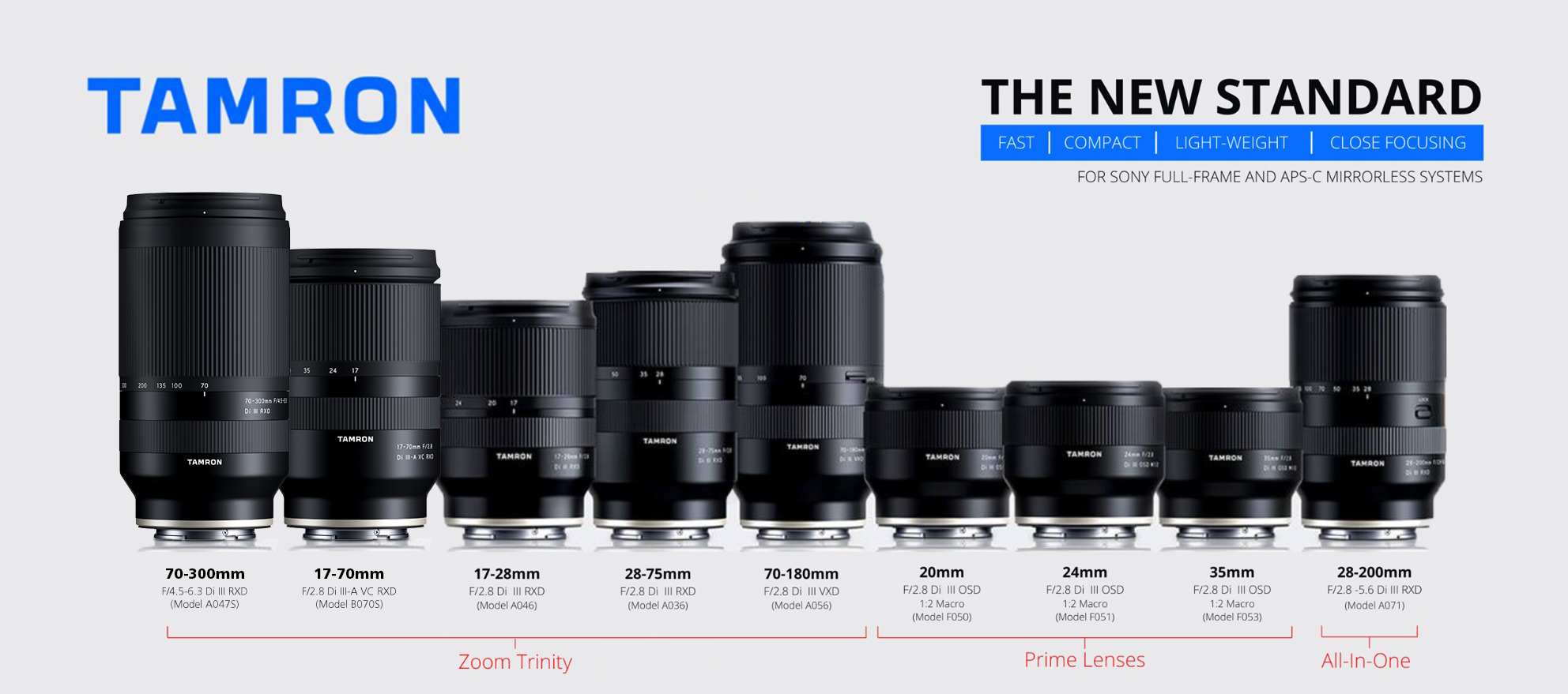 Sony-E-mount-family[212]